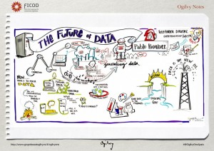 the-future-of-data-ficod-pablo1-1024x724